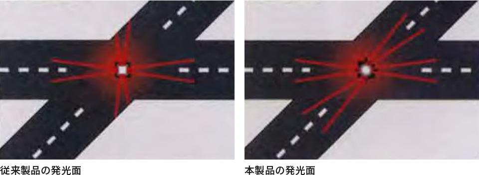 変則交差点鋲特徴画像